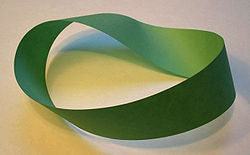 Mobiusband